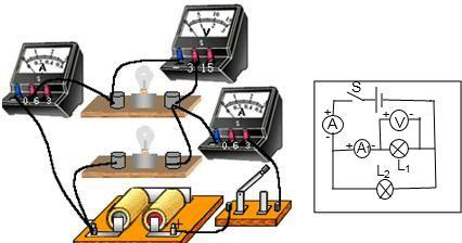 评:会分辨串联电路合并联电路,会认准电压表和电流表所测量的