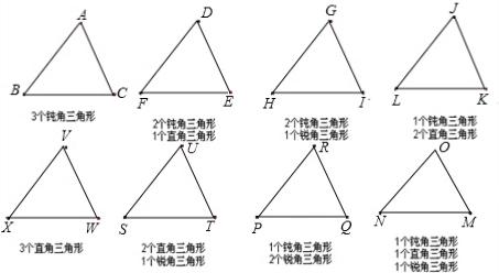 数字三角形 动态规划图片